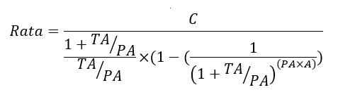 Ammortamento: che cos'è e come si calcola?